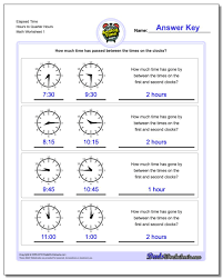 Quarter Hour Time Conversion Chart Analog Elapsed Time