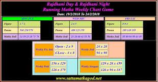 Rajdhani Chart Rajdhani Day Rajdhani Night Running Matka Weekly Chart