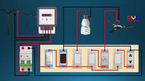 basic house wiring principles wiring Diy Wiring Diagram Easy Wiring Diagrams