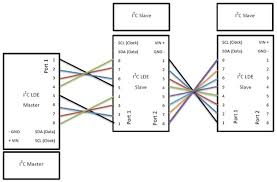 ideal cat 5 wiring diagram gallery image gallery ideal cat 5 wiring diagram