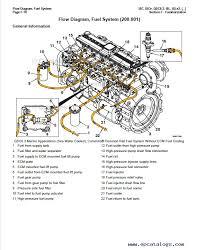 Engine Troubleshooting Chart Pdf Cummins Engines Isc Isce Qsc8 3 Isl Isle3 Isle4 Qsl9 Troubleshooting And Repair Manual Pdf