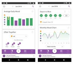 Activity And Mood Monitoring Chart 6 Best Mood Tracker Apps For Bipolar Disorder And Anxiety