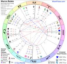 Marco Rubio Birth Chart More Plutos Prez Primary Plog Marco Rubio By Sue Kientz