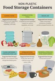 Food Storage Times 25 Best Food Storage Containers Ideas On Pinterest Food Storage