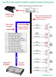 infinity amp wiring diagram infinity auto wiring diagram database jeep grand cherokee wj upgrading the factory sound system on infinity amp wiring diagram
