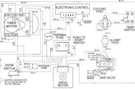 pye2300ayw maytag electric dryer wiring diagram petaluma Maytag Dryer Wiring Diagrams maytag dryer wiring diagram maytag dryer wiring diagram washing maytag dryer wiring diagram model ldg9824aae