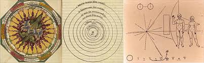 sample essay the solar system earth and space science  petrus apianus s earth centric engraving of the solar system left from 1540 shows the planets and the sun orbiting earth a band of constellations