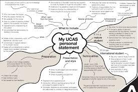 Personal Statement Template Ucas Unit 10 Personal Statement Writing Mrs Anglins Language Arts