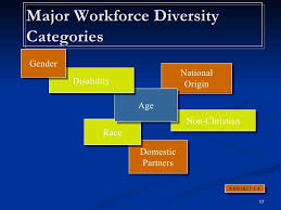 answer the question being asked about workforce diversity essay workforce diversity and the impact shrm has towards competitive advantage workforce diversity covers a wide variety of differences which include race