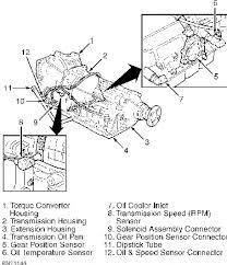 volvo 960 automatic transmission 1996 3 8 Transmission Wiring Diagram E4OD Wiring-Diagram