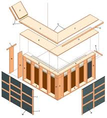 diy bar plans. Diy Bar Plans Home Layout Diagram Nongzi Co Throughout And Layouts Design 13