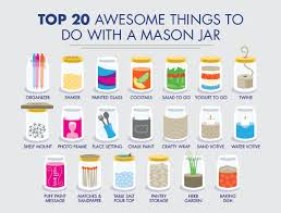 Top 20 Awesome Things To Do with a Mason Jar