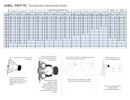 Spoke Tension Chart Wheel Fanatyk Tools Archives Wheel Fanatyk