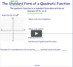 vertex form of a quadratic function calculator images graphing parabolas