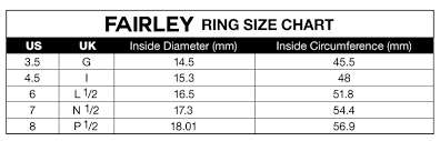 Ring Size Chart Circumference Mm Ring Size Chart Fairley