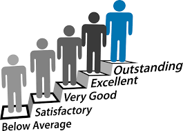 training transforming leadership essential management skills