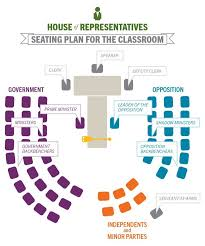 picturesque house of representatives seating plan exterior