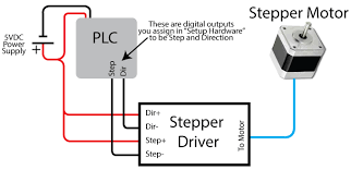wire stepper motor driver ic images stepper driver sigma stepper motor wiring diagram encoder stepper