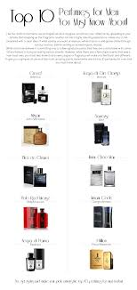 """34 best Gothic Perfumes images on Pinterest   Design your own also UNIQUE Fragrance   Make your own custom perfume   create a bespoke together with The Perfume Studio   Design Your Own Fragrance   The For Men furthermore Make Your Own Perfume   The Green Parent moreover Homemade Eau de Cologne For Men   Bellatory also TIGER WHITE BY COSMO DESIGNS FOR MEN   Cosmo Design   Men's additionally Where to find the best perfume stores and fragrances in NYC also Best 25  Men's cologne ideas only on Pinterest   Cologne  Best further Homemade Eau de Cologne For Men   Bellatory additionally Create Your Own """"Signature Scent"""" Perfume Using Natural Essential together with Best 20  Homemade perfume ideas on Pinterest   Perfume recipes. on design your own cologne for men"""