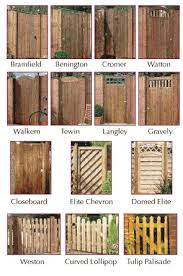 Small Picture Wooden Garden Gates Designs Custom Designed And In Los Angeles Ca