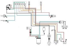 2000 harley davidson sportster 883 wiring diagram wiring diagram Sportster Wiring Diagram 2004 sportster fuse box printable wiring diagrams 1999 sportster wiring diagram