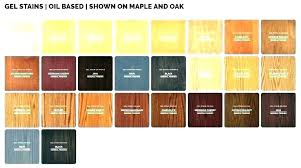 Gel Stain Color Chart General Finishes Gel Stain Marverde Co