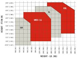 Dbi Sala Exofit Size Chart Full Body Harness Fall Protection 3m Worker Health