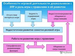 Презентация на тему Инновационные подходы к развитию совместной  4 Особенности игровой деятельности