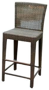 diy outdoor bar stools outdoor bar stool plan best outdoor bar stools inside outdoor bar stools