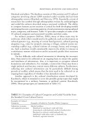 verbal conceptual and cultural models behavioral modeling and page 106
