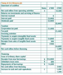 Cash Flow Statement Template Uk Sample Cash Flow Statement Best Template Collection