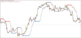 Doda Bollinger Bands Indicator For Mt4 With Indicator Download