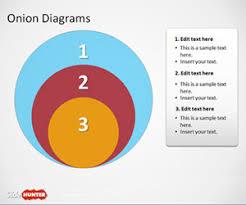 Stacked Venn Diagram Free Venn Diagram Templates For Powerpoint
