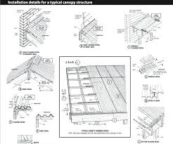 corrugated metal roofing installation simple roofing nails