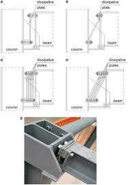 Frontiers Beam To Column Connections With Demountable