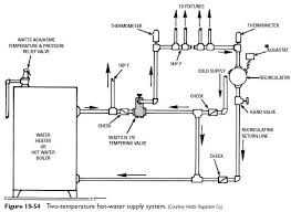 steam boiler control wiring diagram images boiler diagrams wiring diagrams pictures wiring