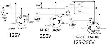 220v plug wiring new wiring diagram for amp plug wiring diagrams 220v plug wiring how to wire volt outlets and plugs locking plug wiring diagrams welding plugs