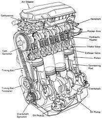 engine diagram engines on engine diagram