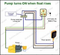 septic tank float switch wiring diagram panoramabypatysesma com Diagram On a Sump Pump Float Switches for the Sewer at Septic Tank Float Switch Wiring Diagram