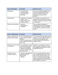 Sample Interview Strengths and Weaknesses
