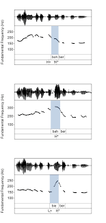 Example Pitch Contours From 35 Top Falling Accent H H