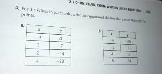solved will to practice applying the