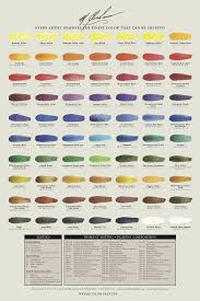 Watercolor Chart Winsor Newton M Graham Really The Most Vibrant And Pigmented Watercolour