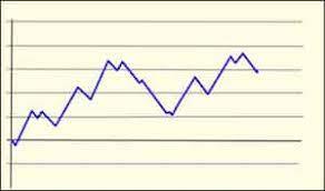 サラ番2 設定6 グラフ