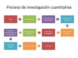 enfoque cuanativo investigacion
