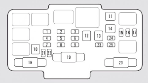 www mommynotesblogs com wp content uploads 2018 07 93 honda civic fuse panel diagram 1993 Honda Civic Fuse Box Diagram #48