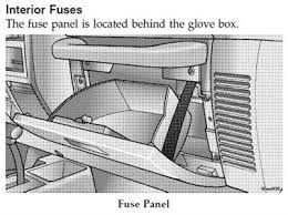 2002 jeep wrangler radio wiring diagram 2002 Jeep Wrangler Fuse Box Jeep Wrangler Unlimited Fuse Panel