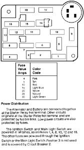 1996 ford aerostar fuse box diagram wiring diagram for you • 1996 ford aerostar engine diagram 1996 pontiac sunfire 1996 ford windstar fuse box diagram 1996 ford aerostar van fuse box diagram