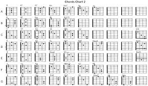Chord Charts For Kids Guitar Chords Charts Printable All Guitar Chords Guitar