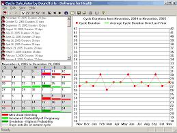 Free Menstrual Cycle Calendar And Due Date Calculator Fertility